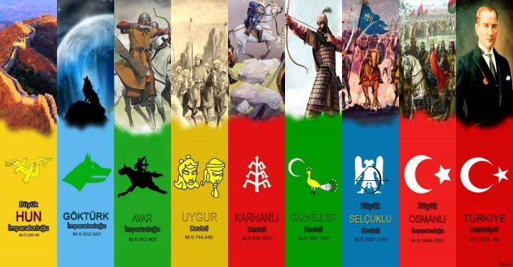 Turk Devletleri Tarihi