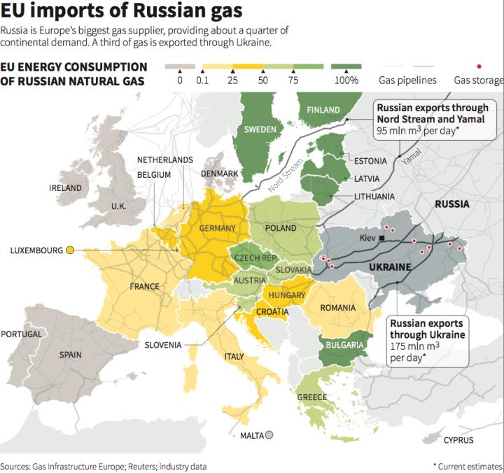 Rusya doğalgaz ihracatı ve Avrupa Birliği