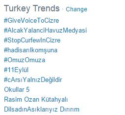 Twitter Trend Topic (TT) 2015-09-11 15-46-16 Ekran görüntüsü