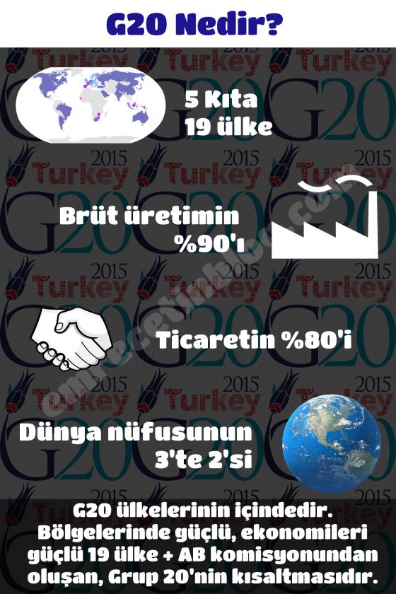 g20 nedir? Türkiye 2015