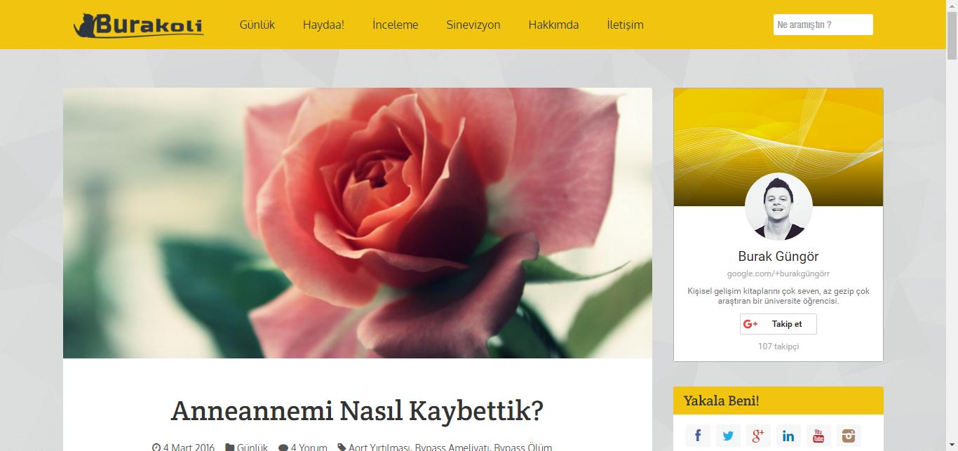 www.burakoli.com