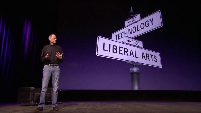 teknoloji ve sanat kesişimi